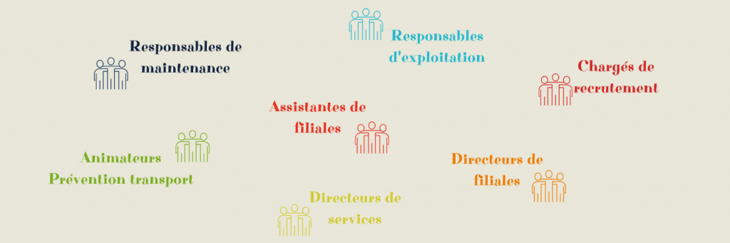 Equipes GT solutions
